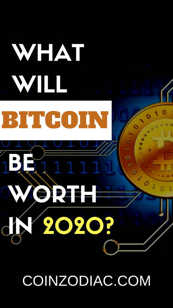 In 2020 was bitcoin traded