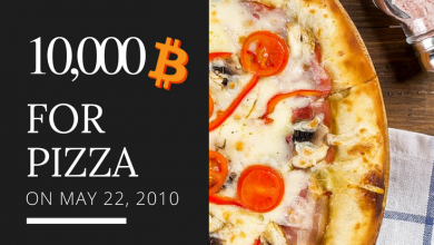 Photo of Bitcoin Pizza Day: Now Worth $80 Million