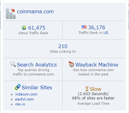 All About Coinbase Vs Coinmama