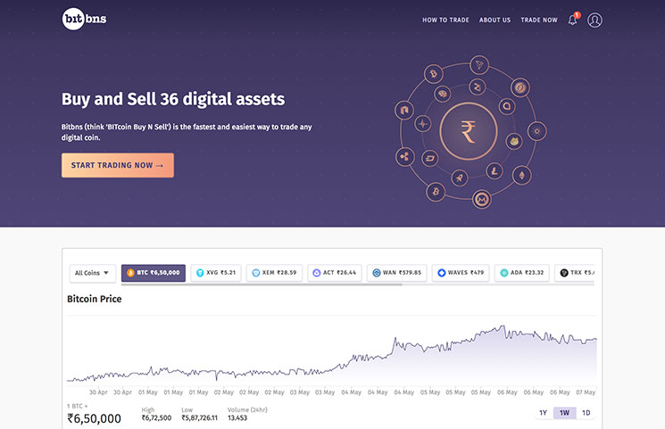 top website to buy cryptocurrency in india