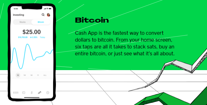 Buy bitcoin with CashApp