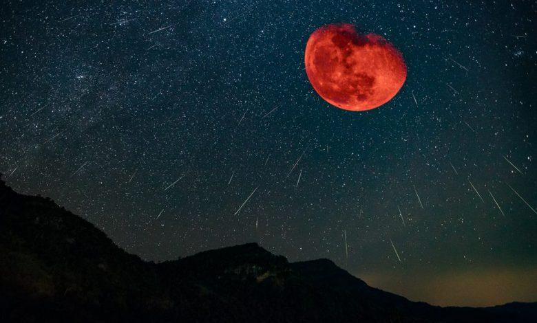 Astronomical Bitcoin Events