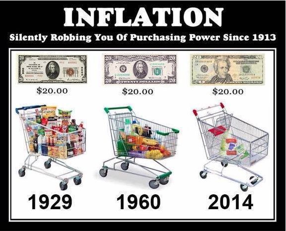 Photo of The Best Kind of Money to Hedge Against Inflation
